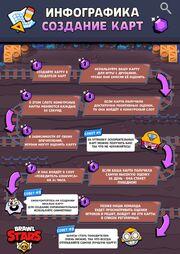 Инфограф Мапмейкера.jpg