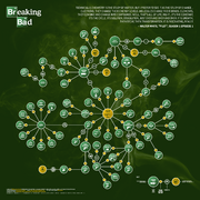 Breaking Bad Molecule Infographic XL.png