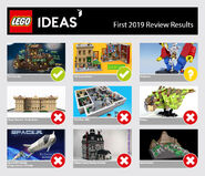Ideas-results-2019-review1