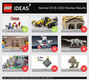 Ideas-results-2015-review2