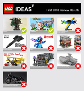 Ideas-results-2018-review1