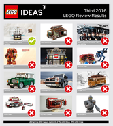Ideas-results-2016-review3