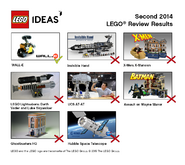 Ideas-results-2014-review2