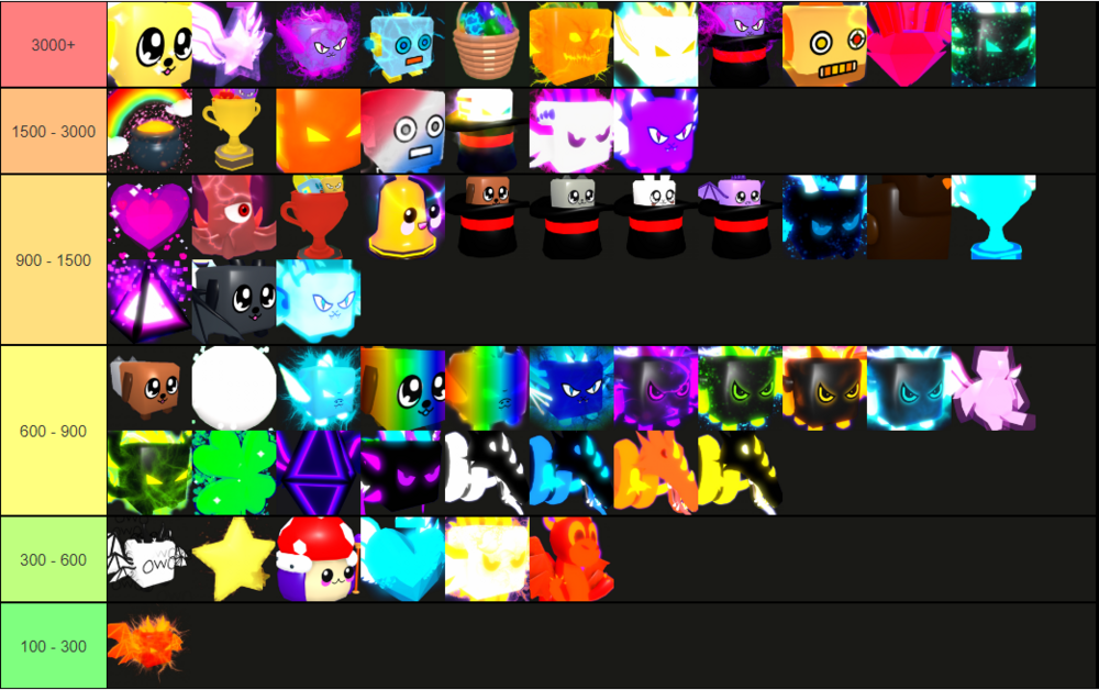 BGS VALUE TIER LIST.png