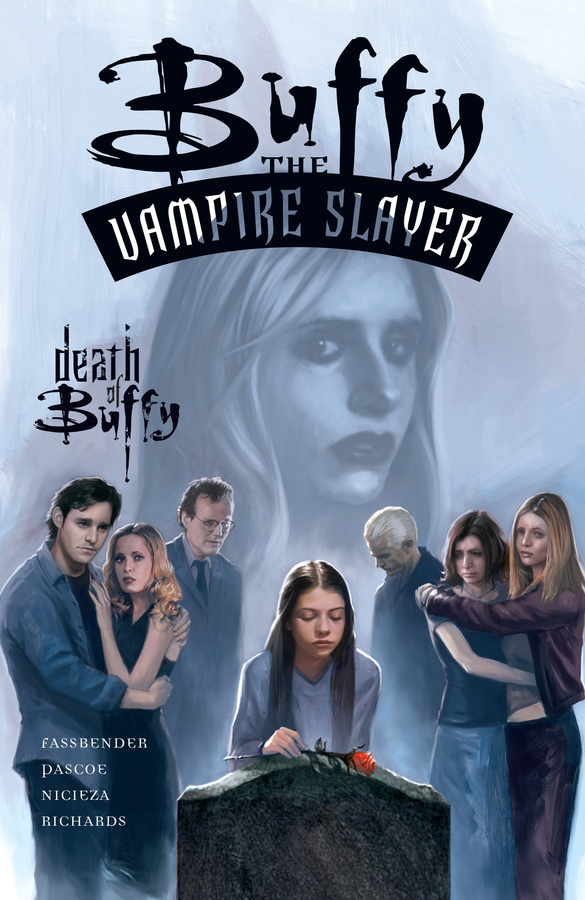The Death of Buffy