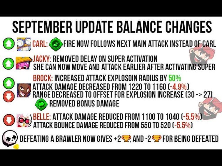 New UPDATE BALANCE CHANGES for Brawl Stars! 🌟