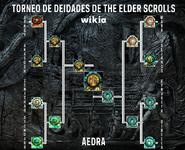 Ganador Aedra