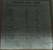 Shipping Log Convoy BO