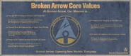 BrokenArrow CoreValues AlphaOmega BO4
