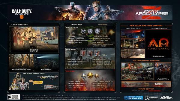 Apocalypse z roadmap.jpg