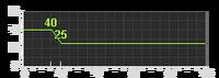 MTAR-X range CoDG.png