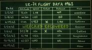 SR-71 Flight Data