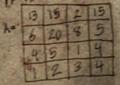 EncodingMatrix Cipher LoadingScreen MOTD BO2