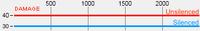 LMG Stats MW2 1.png