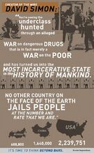 War on drugs is a war on the poor