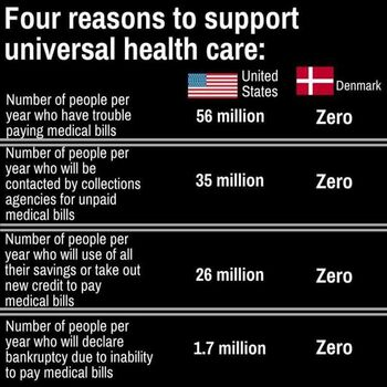 4 reasons to support universal healthcare.jpg