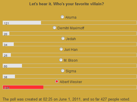 PollResults25.png