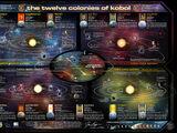 Twelve Colonies