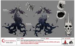 Death Model Sheet
