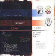 Aos artbook page17b(b)