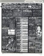 Encyclopedia of Castlevania 2