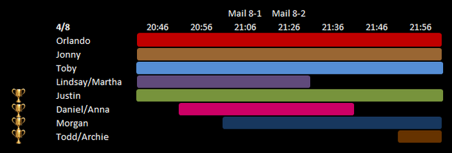 Day 8 Schedule.png
