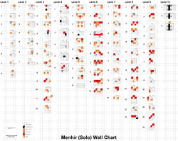 Menhir (Solo) Wall Chart.png