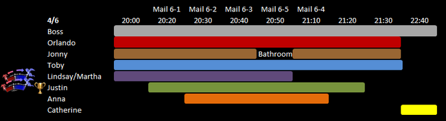 Day 6 Schedule.png