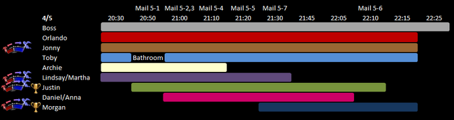 Day 5 Schedule.png