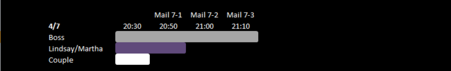 Day 7 Schedule.png