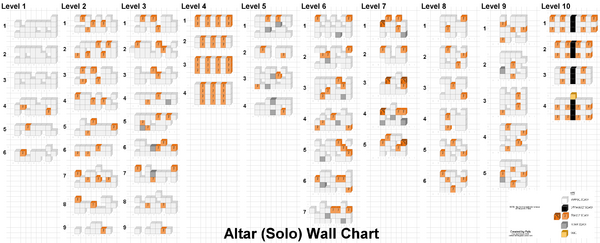 Altar (Solo) Wall Chart.png