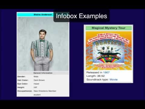 Introduction_to_Templates