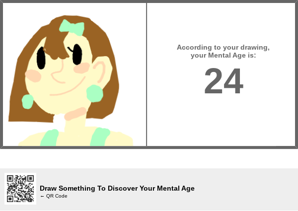 According To Your Drawing Your Mental Age Is I Took A Mental Age Test Twice Fandom i took a mental age test twice fandom