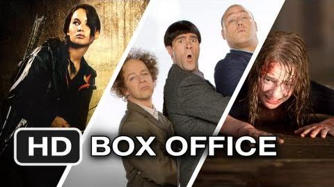 Weekend Box Office - April 13 2012 - Studio Earnings Report
