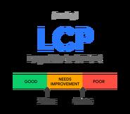 Lcp ux