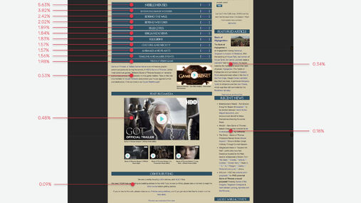 Game of Thrones Main Page 2
