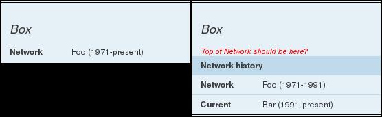Infobox spacing problem.png