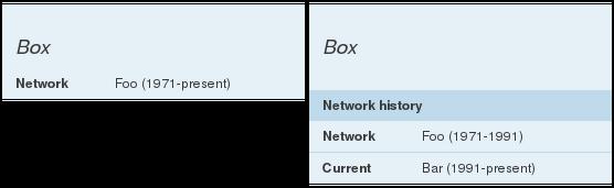 Infobox spacing problem, part 2.png