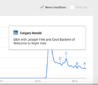 Night Vale Google Trends News.png