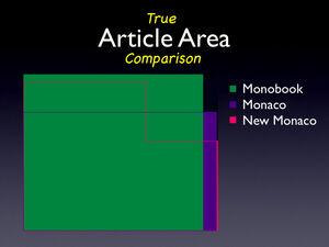 True-area-comparison.jpg