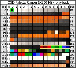 Palette-sx260hs-playback.png