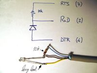 UART receiver by GrAnd