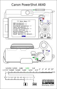 CheatSheet CHDK A640 (back)