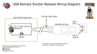 USB Remote | CHDK Wiki | FandomCHDK Wiki - Fandom