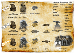 Professions list from Kickstarter image provided by Soulbound Studios