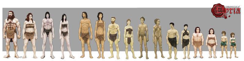 Playable Tribes Lineup.jpg