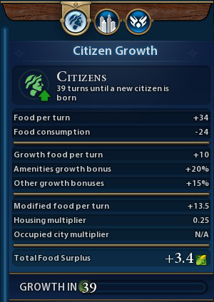 Citizen Growth infobar.png