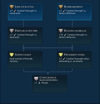 Naval Ranged promotions (Civ6).jpg
