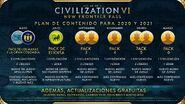 Civilization VI - New Frontier Roadmap ES