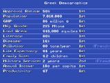 Demographics (Civ1)